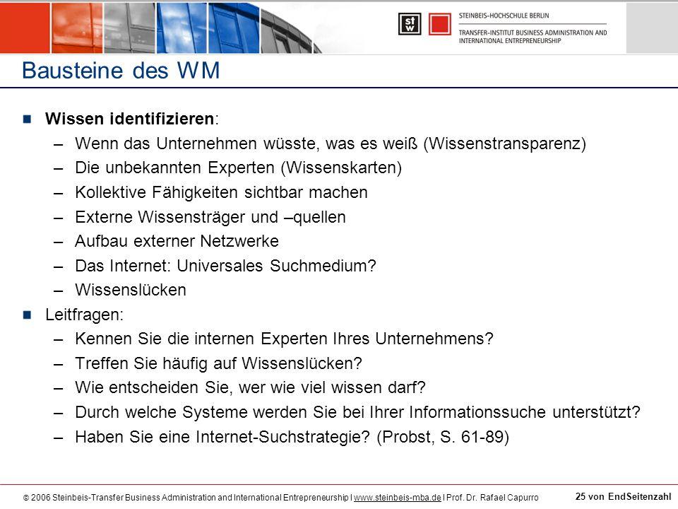 Bausteine des WM Wissen identifizieren: