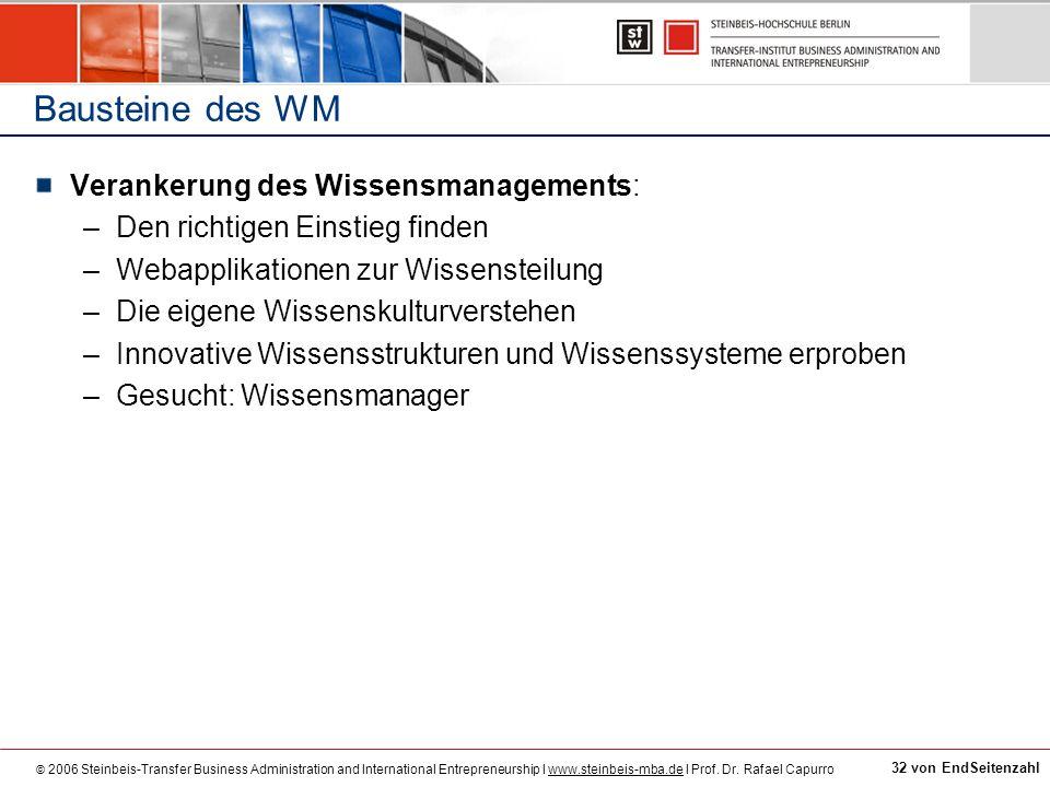 Bausteine des WM Verankerung des Wissensmanagements: