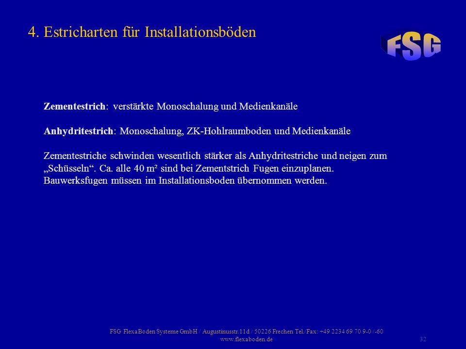4. Estricharten für Installationsböden