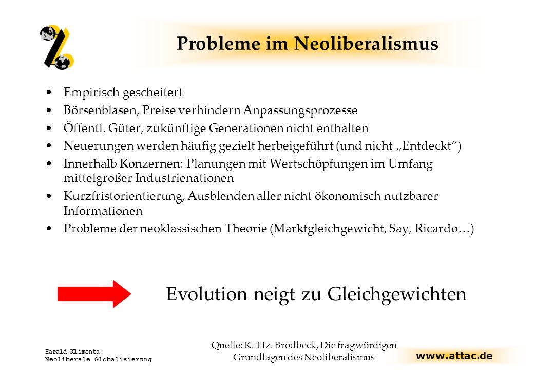 Probleme im Neoliberalismus