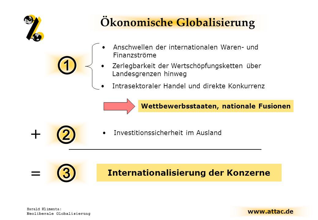 Ökonomische Globalisierung Internationalisierung der Konzerne
