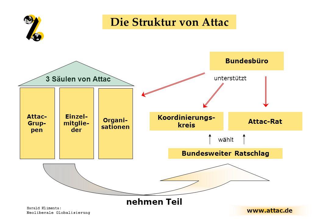 Koordinierungs-kreis Bundesweiter Ratschlag