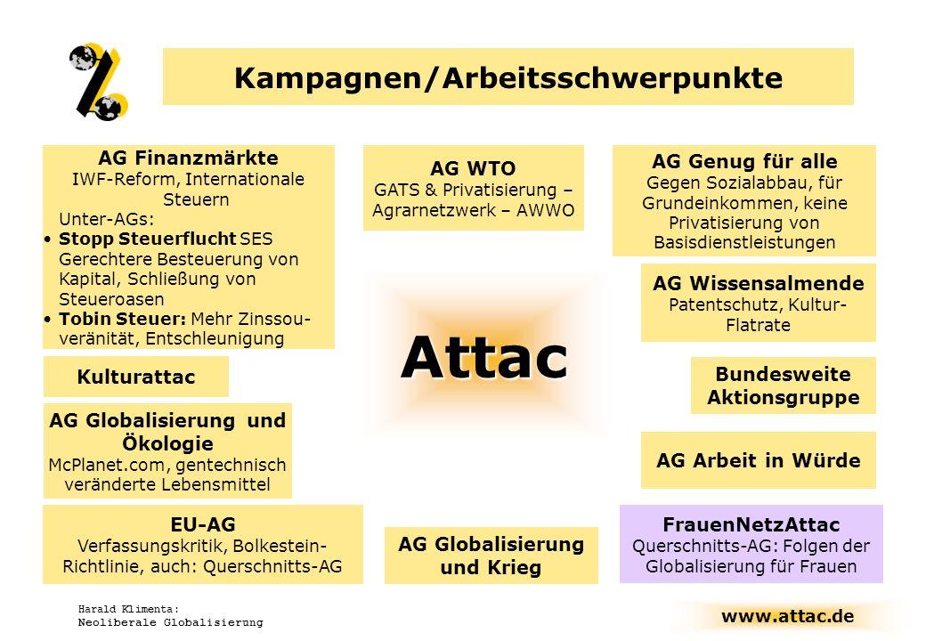 Attac Kampagnen/Arbeitsschwerpunkte AG Finanzmärkte AG WTO