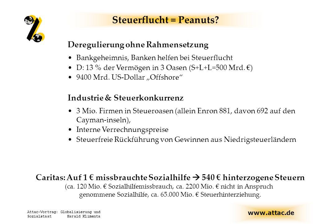 Steuerflucht = Peanuts
