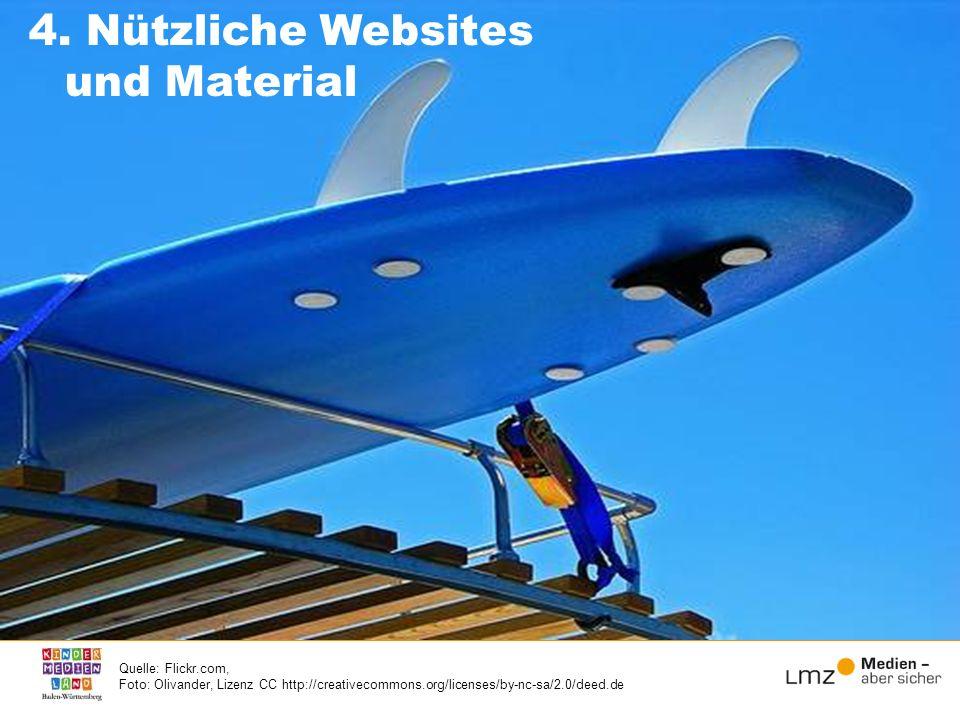 4. Nützliche Websites und Material