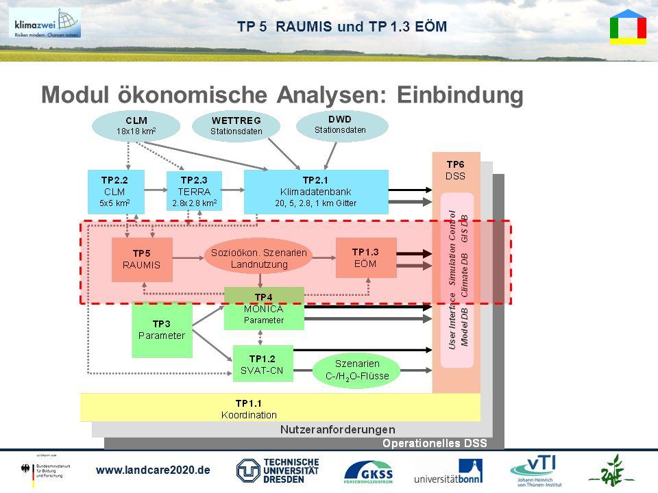 Modul ökonomische Analysen: Einbindung