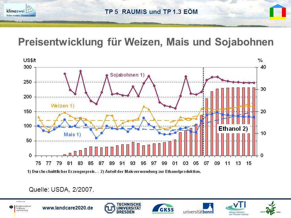 Preisentwicklung für Weizen, Mais und Sojabohnen