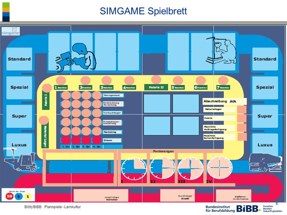 SIMGAME Spielbrett Blötz/BIBB Planspiele - Lernkultur
