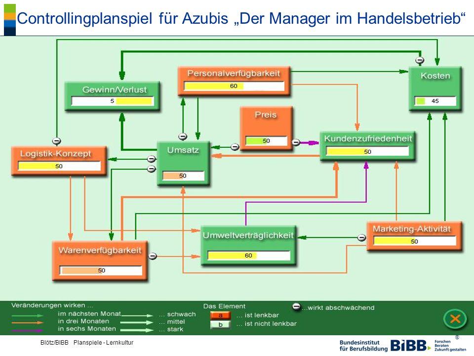 """Controllingplanspiel für Azubis """"Der Manager im Handelsbetrieb"""