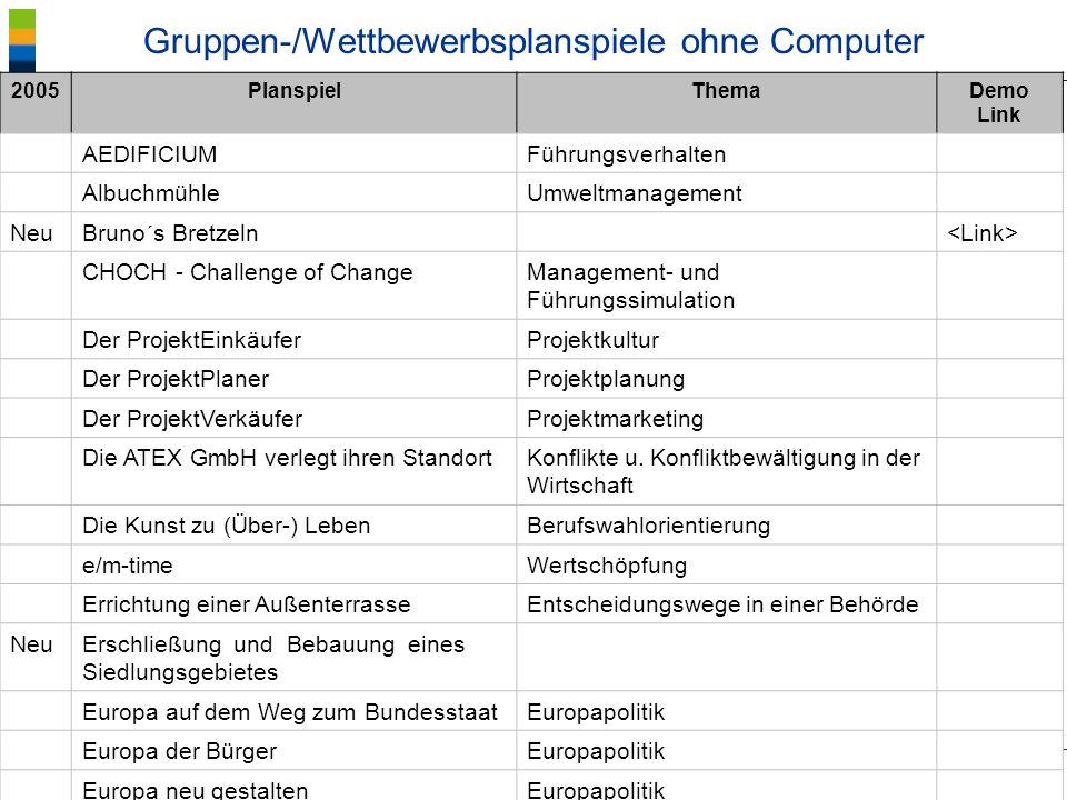 Gruppen-/Wettbewerbsplanspiele ohne Computer