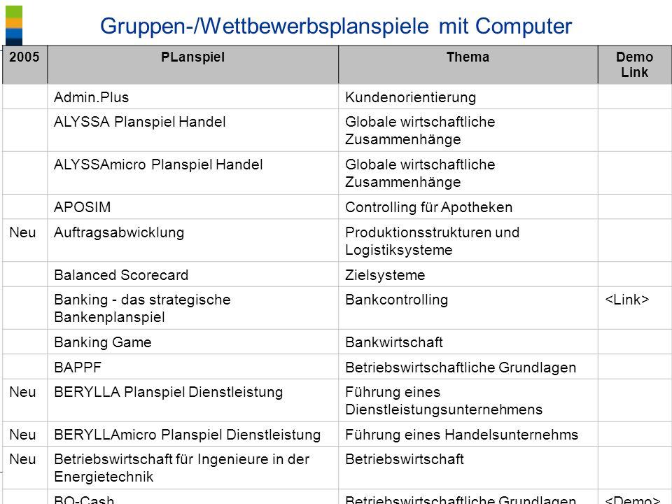 Gruppen-/Wettbewerbsplanspiele mit Computer