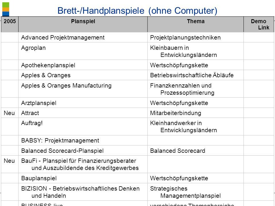 Brett-/Handplanspiele (ohne Computer)