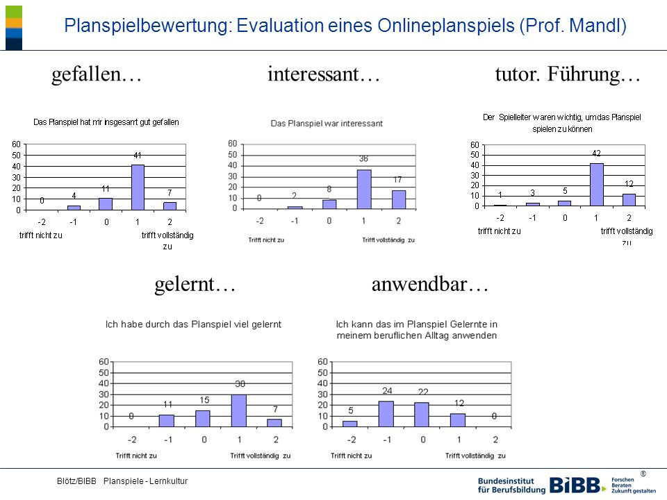 Planspielbewertung: Evaluation eines Onlineplanspiels (Prof. Mandl)