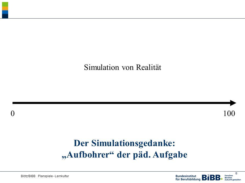 """Der Simulationsgedanke: """"Aufbohrer der päd. Aufgabe"""