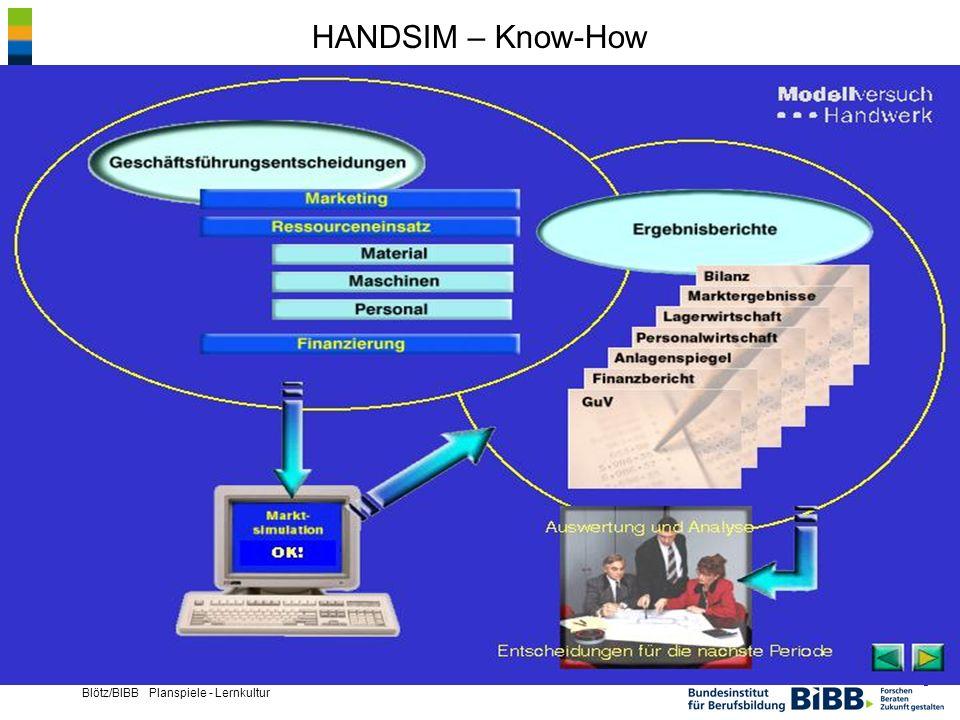 HANDSIM – Know-How Blötz/BIBB Planspiele - Lernkultur