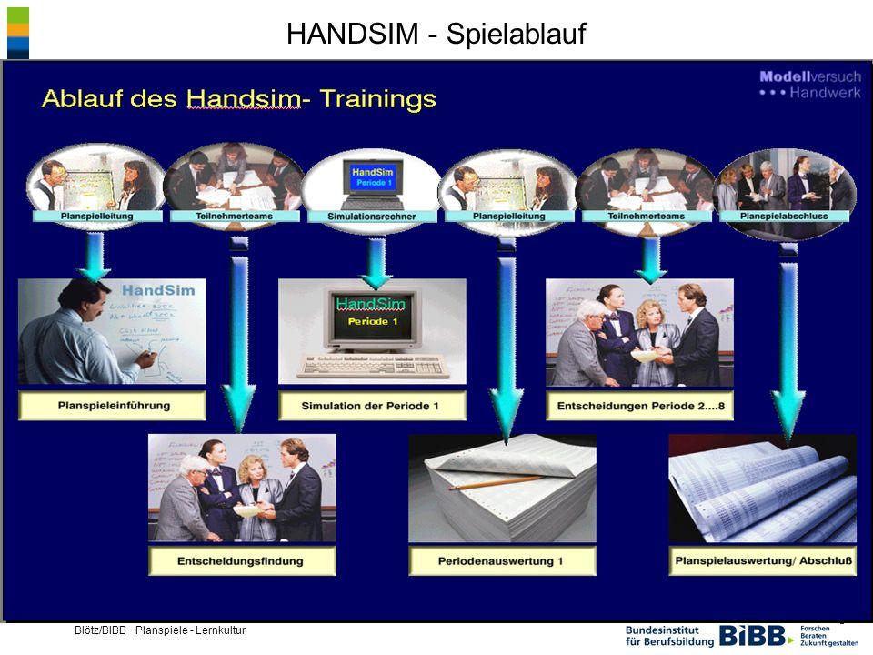 HANDSIM - Spielablauf Blötz/BIBB Planspiele - Lernkultur
