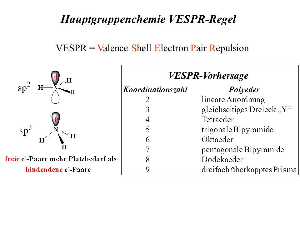 Hauptgruppenchemie VESPR-Regel