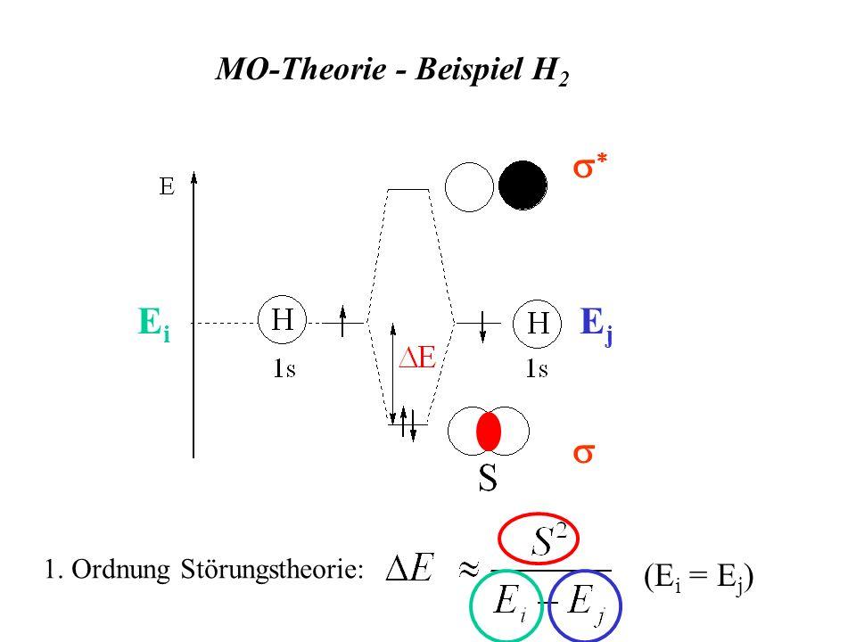 s* Ei Ej s MO-Theorie - Beispiel H2 (Ei = Ej)