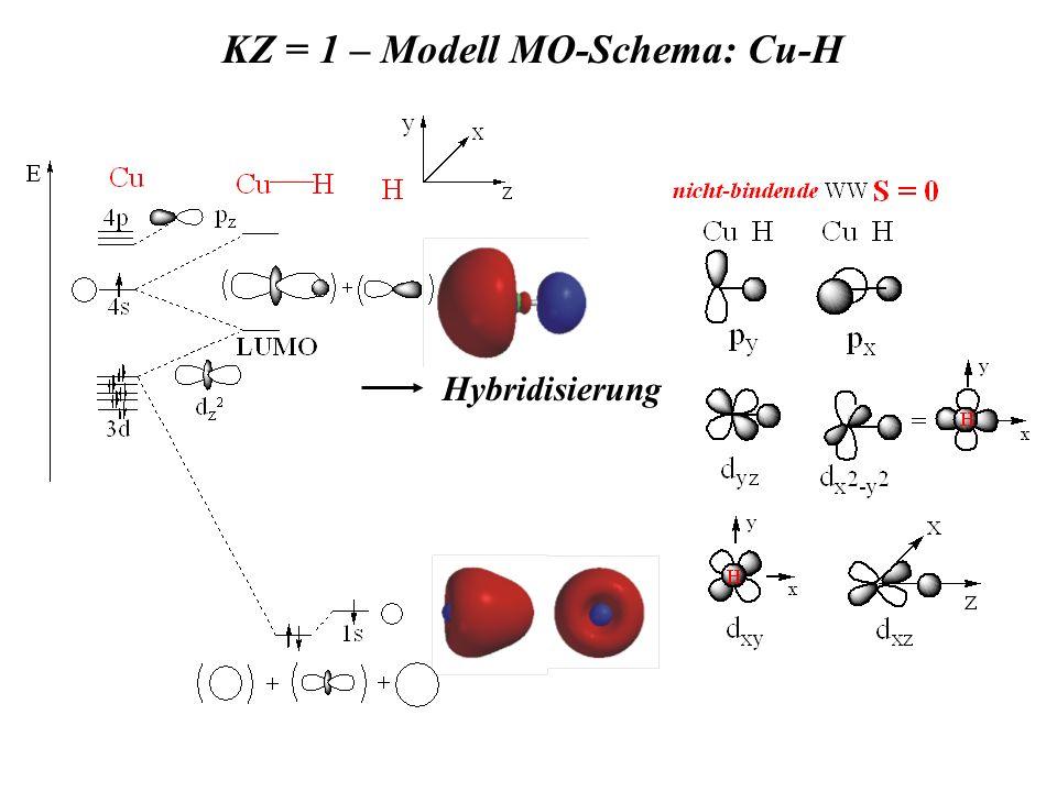 KZ = 1 – Modell MO-Schema: Cu-H