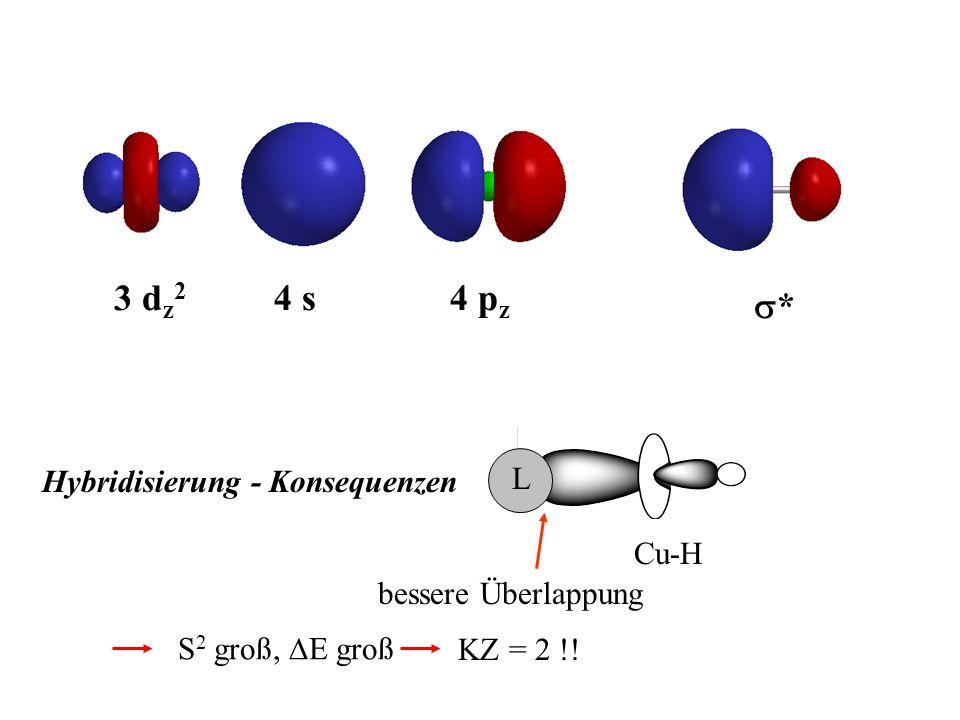 3 dz2 4 s 4 pz s* Cu H L Hybridisierung - Konsequenzen Cu-H