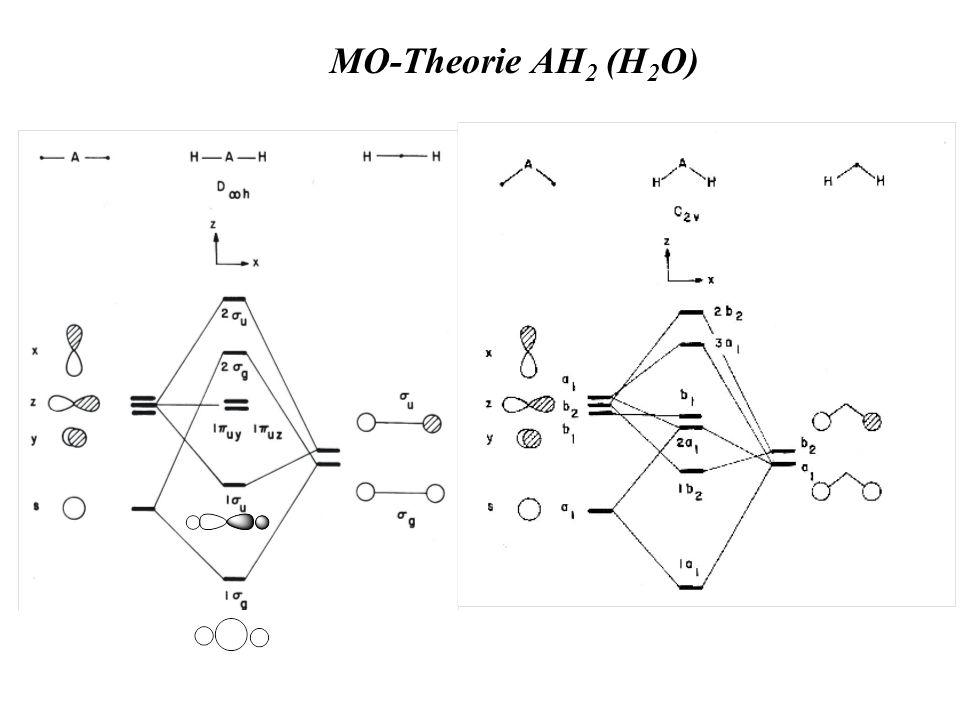 MO-Theorie AH2 (H2O)