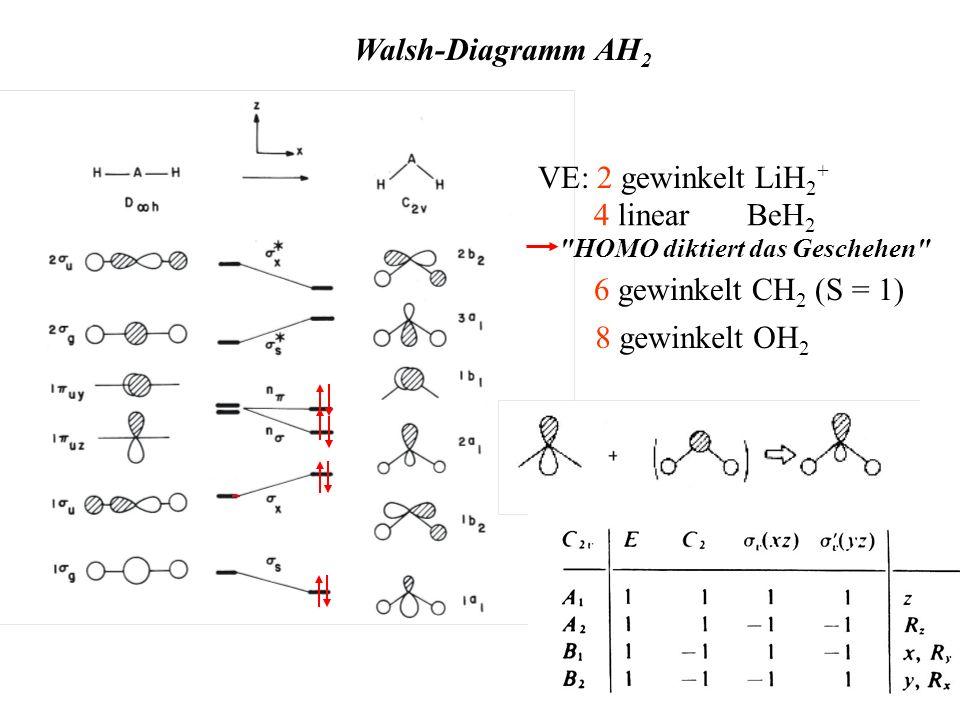 Walsh-Diagramm AH2 VE: 2 gewinkelt LiH2+ 4 linear BeH2