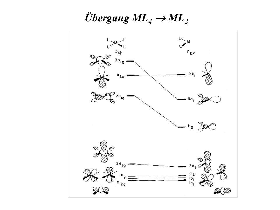 Übergang ML4 ® ML2