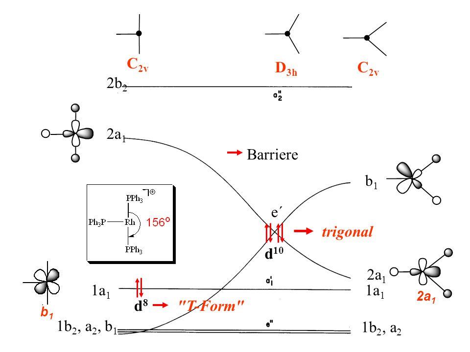 C2v D3h C2v 2b2 2a1 Barriere b1 e´ d10 trigonal 2a1 1a1 d8 T-Form