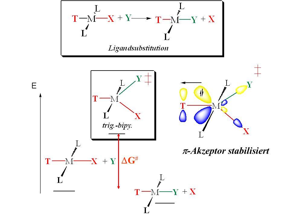 p-Akzeptor stabilisiert