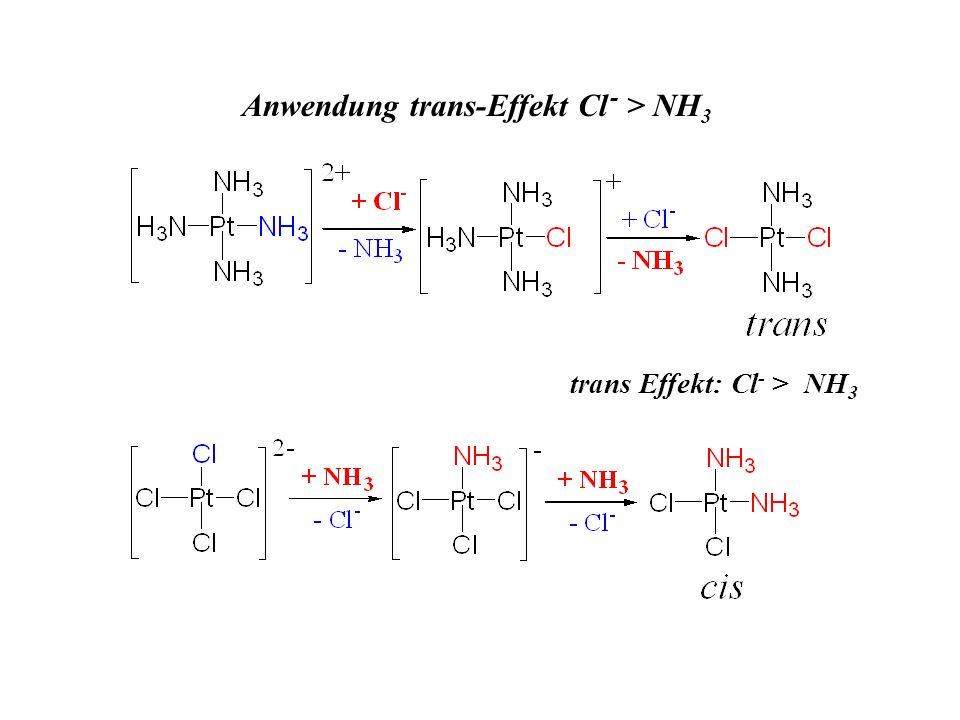 Anwendung trans-Effekt Cl - > NH3