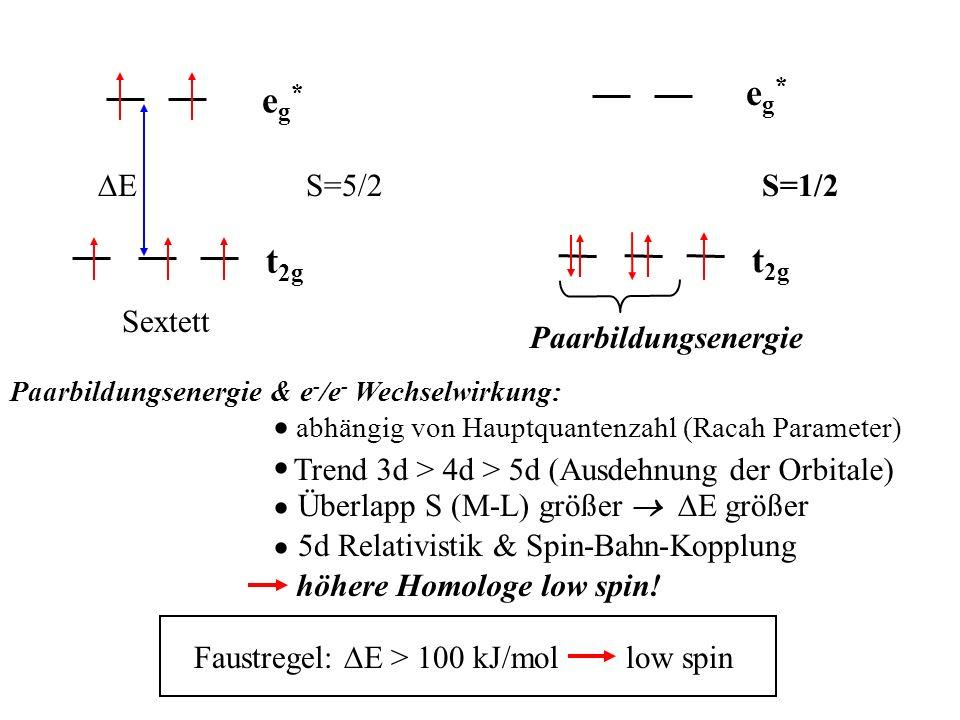 eg* eg* t2g t2g S=1/2 Paarbildungsenergie DE S=5/2 Sextett ·
