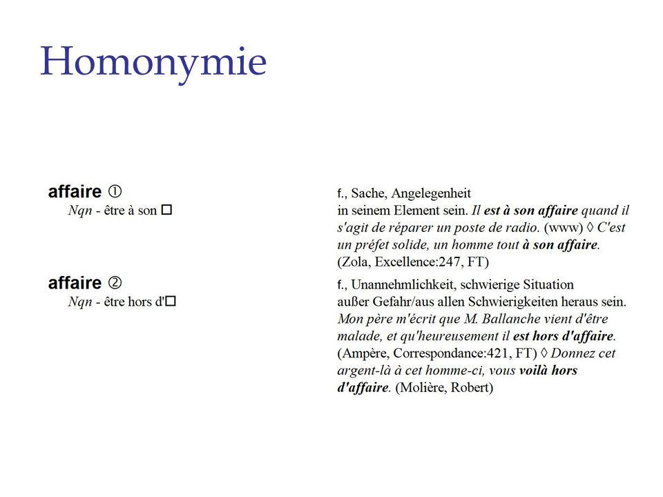 Homonymie