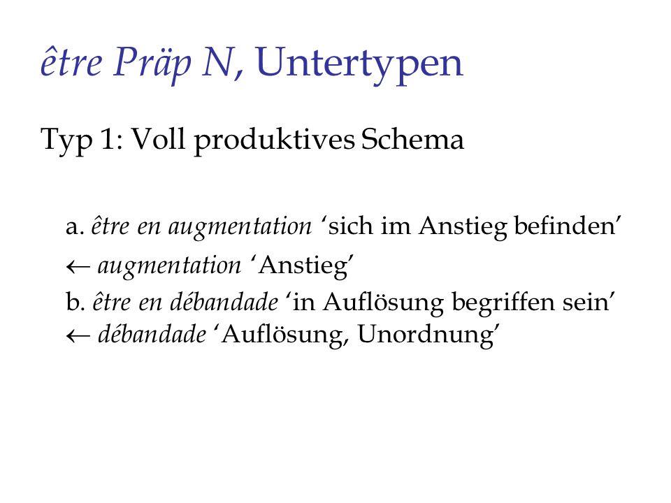 être Präp N, Untertypen Typ 1: Voll produktives Schema