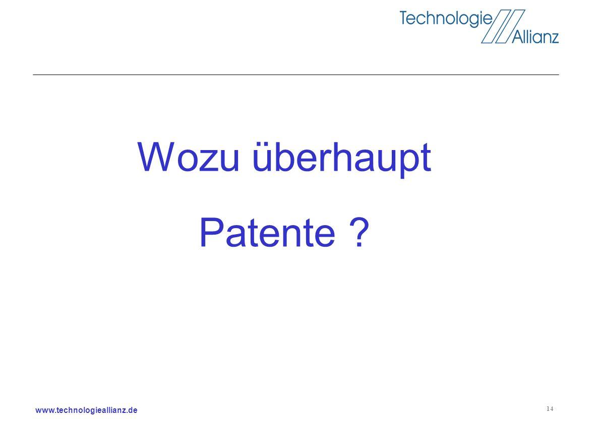 Wozu überhaupt Patente