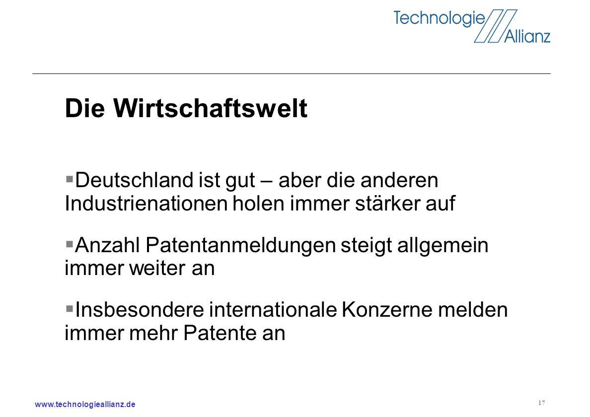 Die Wirtschaftswelt Deutschland ist gut – aber die anderen Industrienationen holen immer stärker auf.