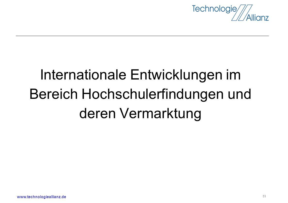 Internationale Entwicklungen im Bereich Hochschulerfindungen und deren Vermarktung