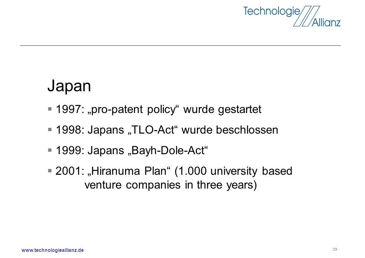 "Japan 1997: ""pro-patent policy wurde gestartet"