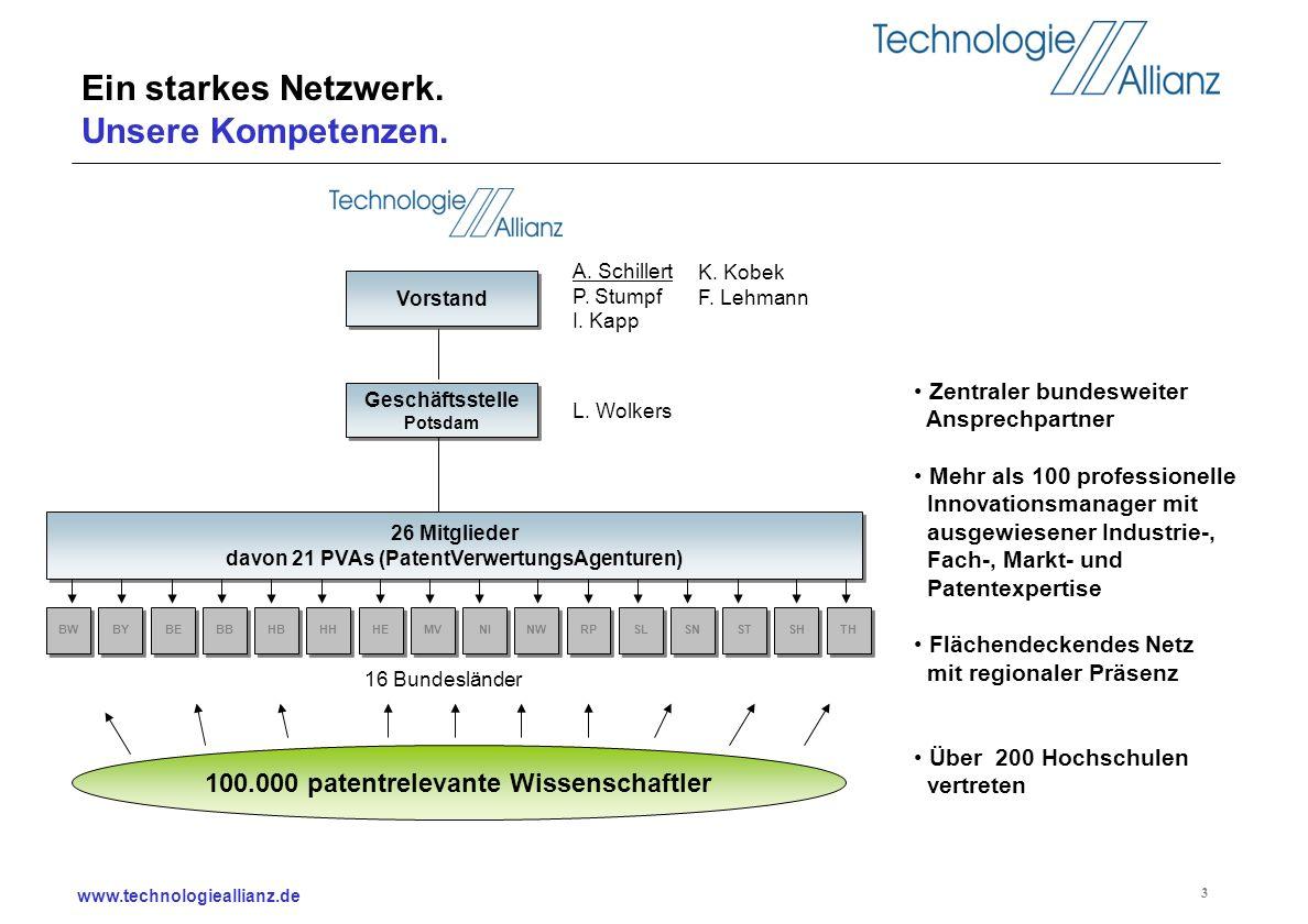 Ein starkes Netzwerk. Unsere Kompetenzen.