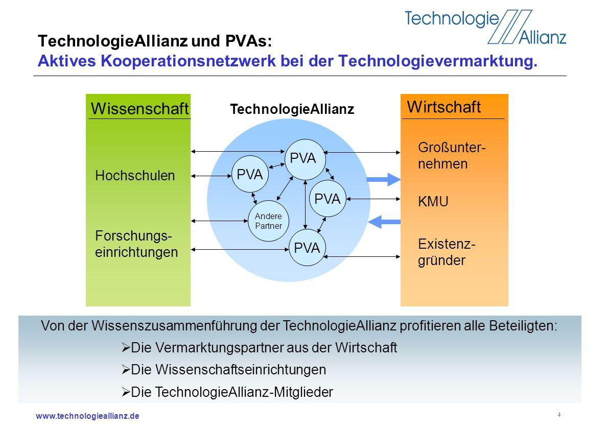 TechnologieAllianz und PVAs: Aktives Kooperationsnetzwerk bei der Technologievermarktung.