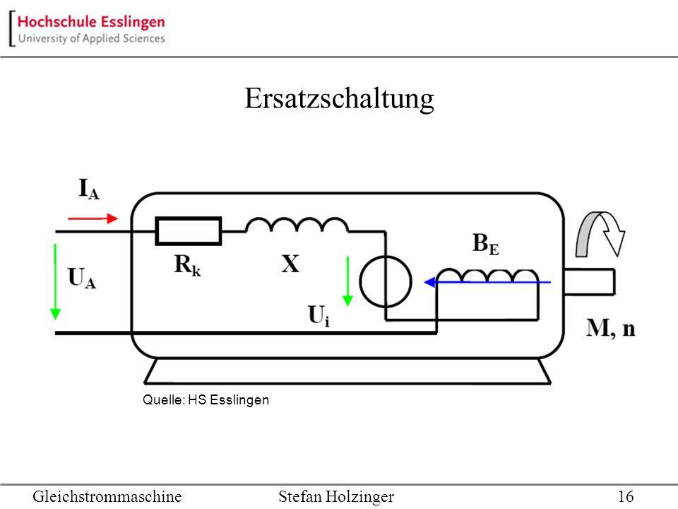 Ersatzschaltung Gleichstrommaschine Stefan Holzinger 16