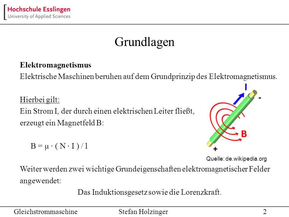 Grundlagen Elektromagnetismus
