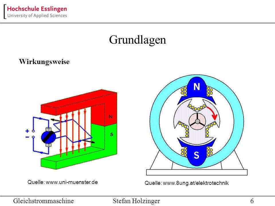 Grundlagen Wirkungsweise Gleichstrommaschine Stefan Holzinger 6