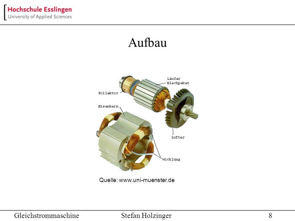 Aufbau Gleichstrommaschine Stefan Holzinger 8