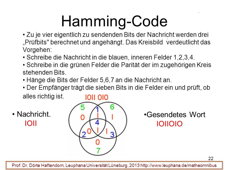 Hamming-Code Nachricht. Gesendetes Wort IOII IOIIOIO