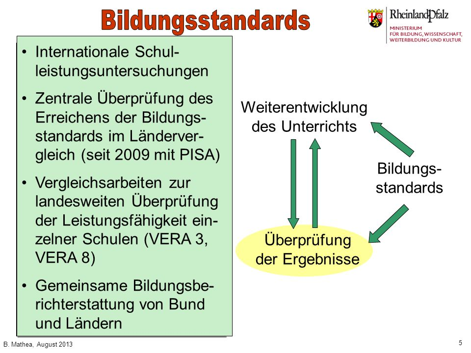 Bildungsstandards 2006 Internationale Schul- leistungsuntersuchungen