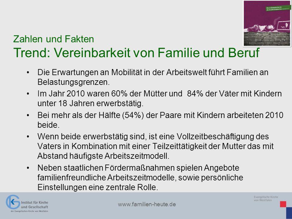 Zahlen und Fakten Trend: Vereinbarkeit von Familie und Beruf