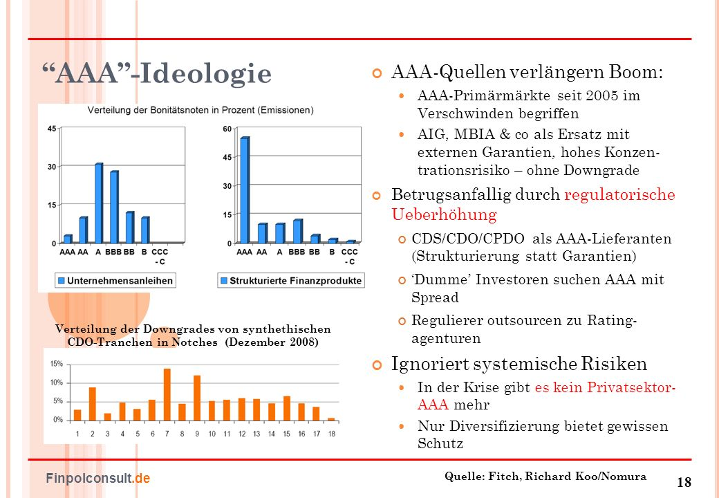 AAA -Ideologie AAA-Quellen verlängern Boom: