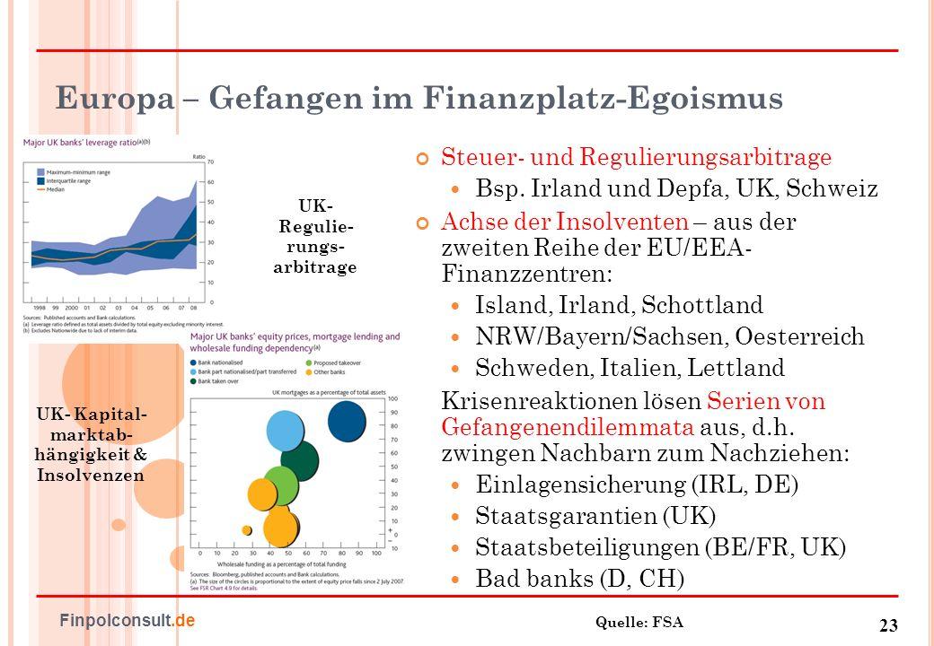 Europa – Gefangen im Finanzplatz-Egoismus
