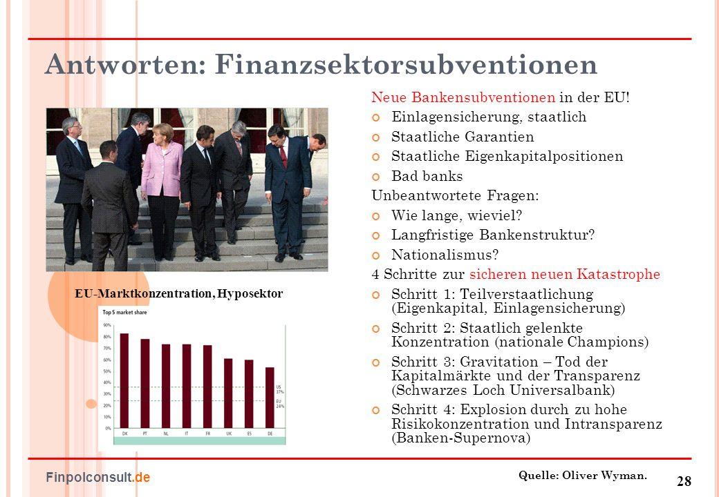 Antworten: Finanzsektorsubventionen