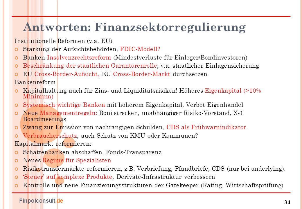 Antworten: Finanzsektorregulierung